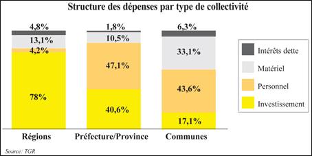 structure_collectivite_094.jpg