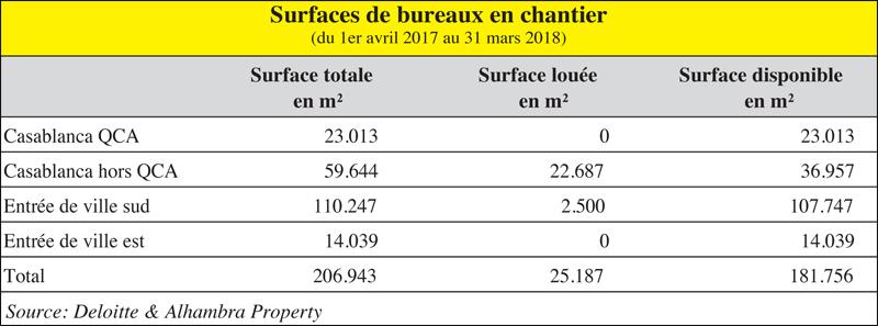 surfaces_bureaux_098.jpg