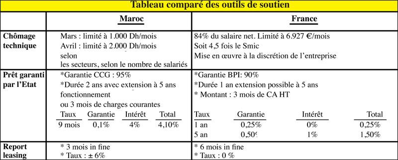 tableau-des-comptes-053.jpg