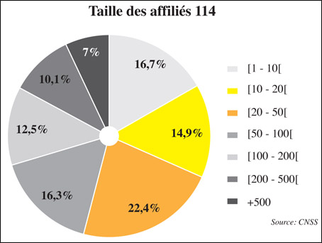 taille_des_affilies_070.jpg
