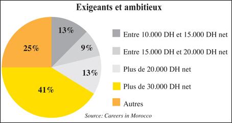 talents_marocains_etrangers_066.jpg