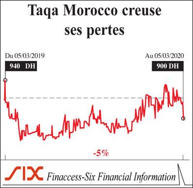 taqa-morocco-013.jpg