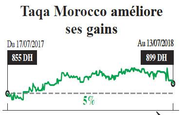 taqa-morocco.jpg