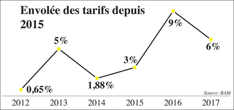 tarifs_bancaires_00.jpg