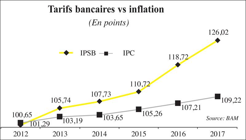 tarifs_bancaires_096.jpg