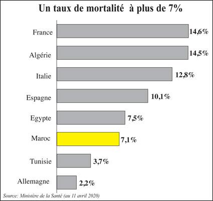 taux-de-mortalite-043.jpg