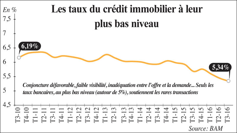 taux_credit_immo_049.jpg