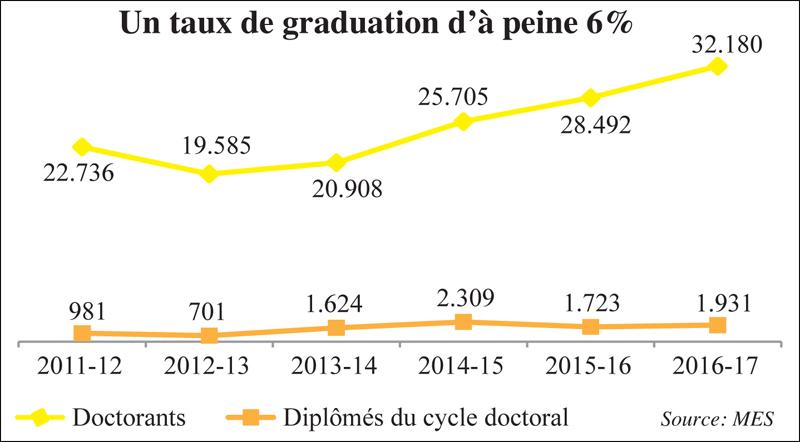taux_de_graduation_027.jpg