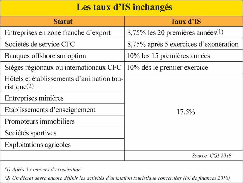 taux_is_pogressf_098.jpg