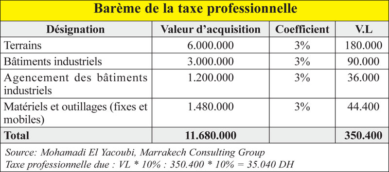 taxe-professionnelle-025.jpg
