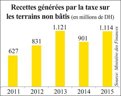 taxe_terrains_068.jpg