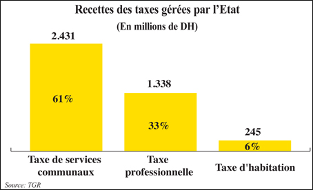 taxes_collectivite_territoriales_094.jpg