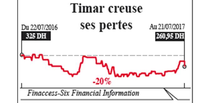 timar_bourse.jpg