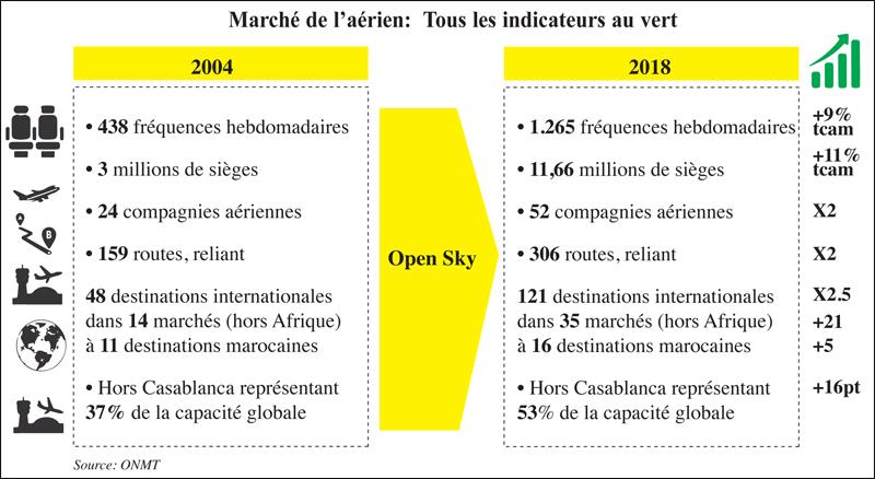 tourisme_aerien_023.jpg