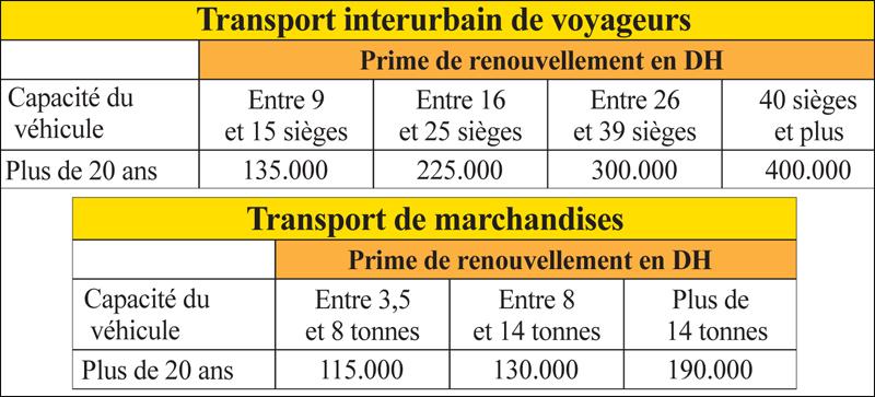 transport_interurbain_066.jpg