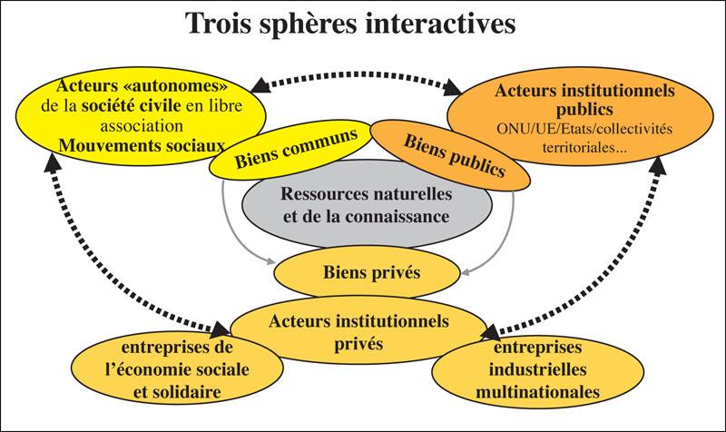 trois-spheres-interactives-05.jpg