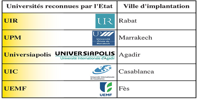 universites-reconnues-par-l-etat.jpg