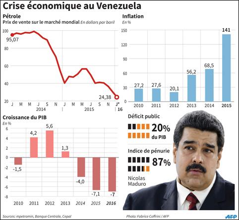 venzuela_economie_049.jpg