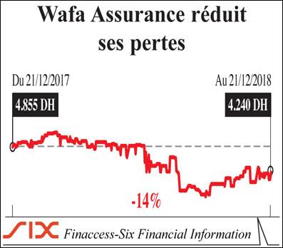 wafa_assurance_018.jpg