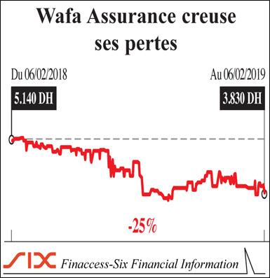wafa_assurance_48.jpg